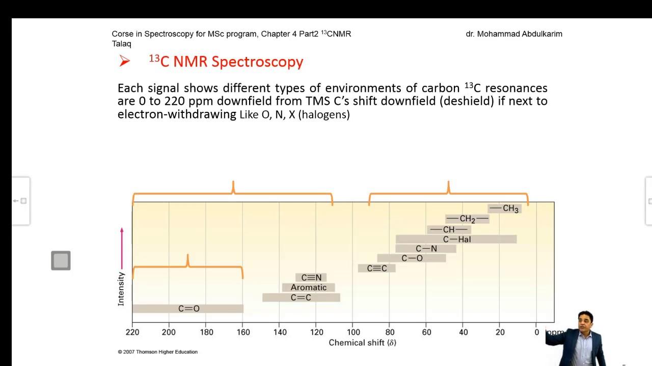 شرح NMR أ د  محمد عبد الكريم طلك  كلية العلوم جامعة الانبار  nmr  spectroscopy