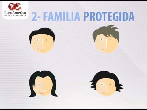 EuroAmerica Seguro de Protección de Salud