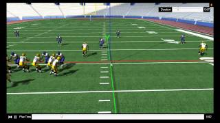 QB Training: Beating A 4-3 Cover 2 Defense Out of a 2 Back Set