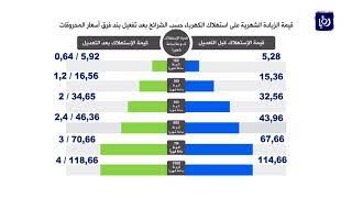 الزيادة على أسعار الكهرباء بعد تعديل بند فرق المحروقات