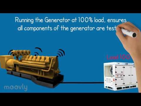 Generator Load Bank Testing thumbnail