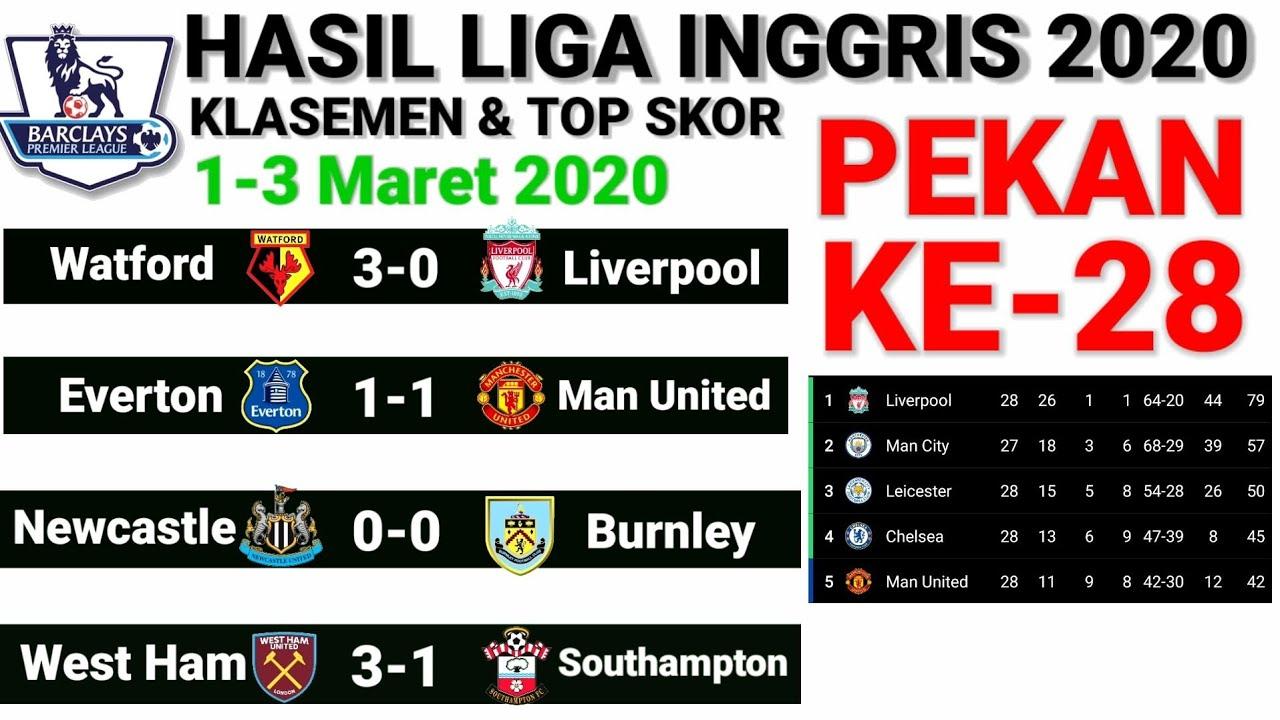 Klasemen Liga Champions 2020 Terbaru Hari Ini / Jadwal ...