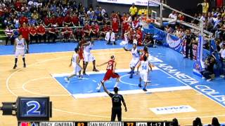 PBA Top Five Plays - March 15