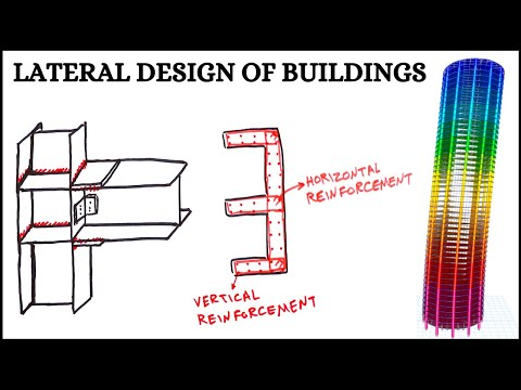 How Structural Engineers Design Buildings For Wind And Earthquake