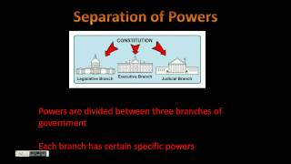 Unit 4 Creating the American Republic Review-Part I