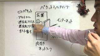 パケットフィルタリング 応用情報・基本情報・ITパスポートのキーワード動画解説