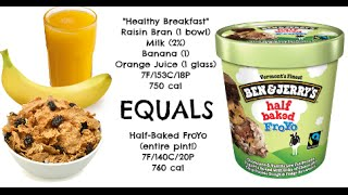 Equals & Alternatives Episode 42: Raisin Bran Breakfast And Ben & Jerry's Half Baked Froyo