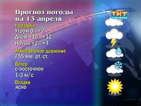 """""""Прогноз погоды в Камышлове"""" на 13 апреля"""