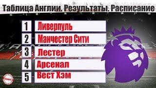 чемпионат Англии по футболу АПЛ Результаты 6 тура Расписание таблица