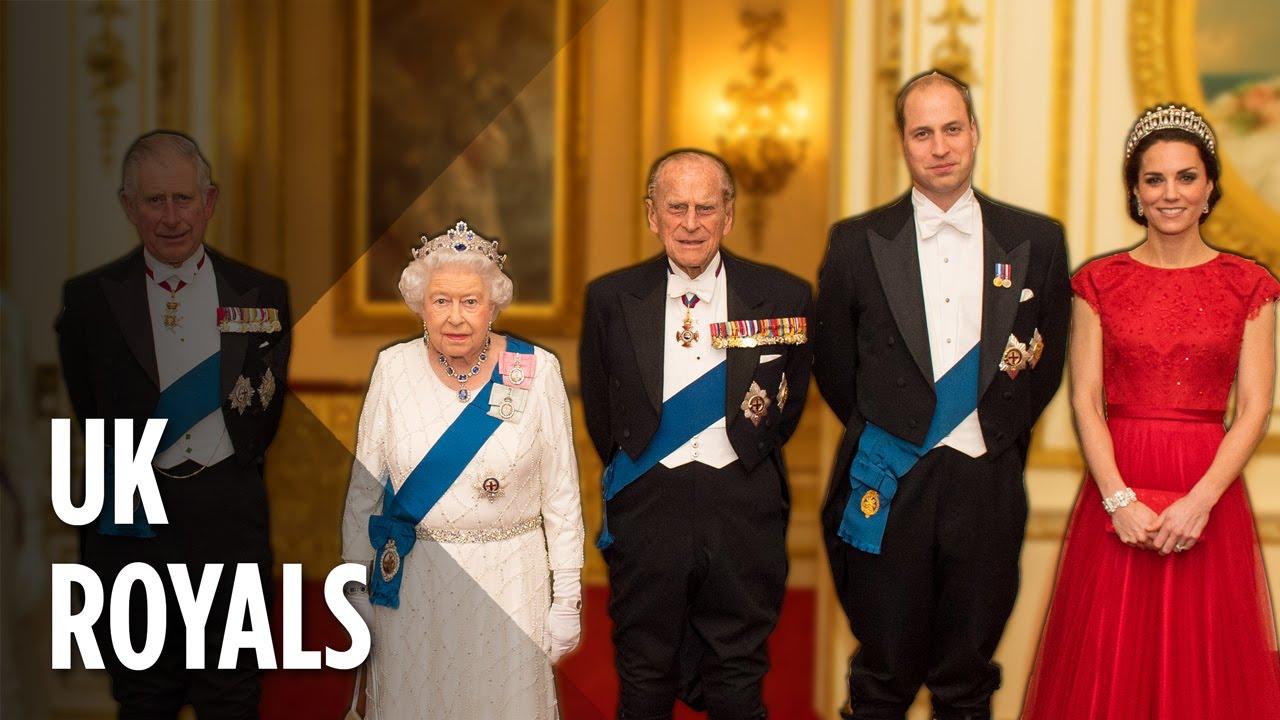 The British Royal Family Explained Youtube