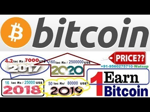Ways to earn bitcoin without investment