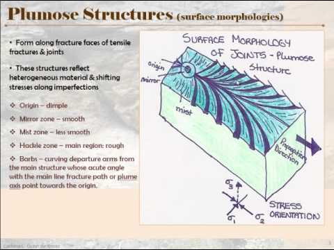Structural Geology - Lesson 4 - Joints & Veins - Part 1 of 2