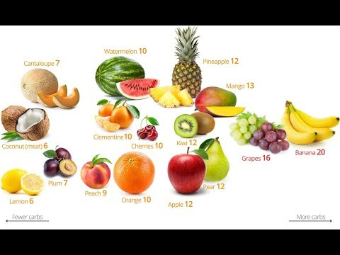 fruits modeling in 3ds max beginner |  Modeling with 3ds Max: Modeling an Apple |  Request - Fruits