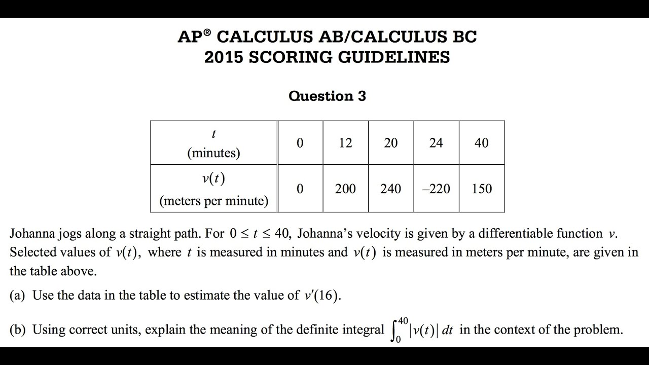 2015 ap calculus ab bc free response question 3 youtube rh youtube com I Love Calculus Calculus BC