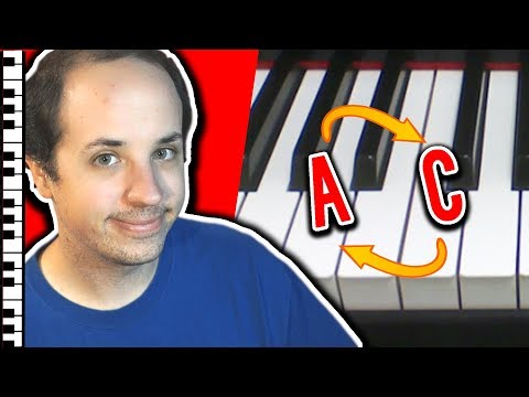 How C Major and A minor are Different (Relative Keys)