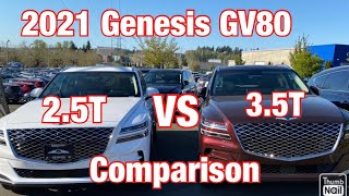 All New 2021 Genesis GV80 3.5 …
