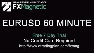 FX MAGNETIC INDICATOR - EURUSD 60 MINUTE CHART +1600 PIPS