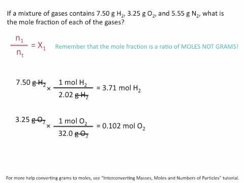 Partial Pressures of Gases and Mole Fractions - Chemistry Tutorial