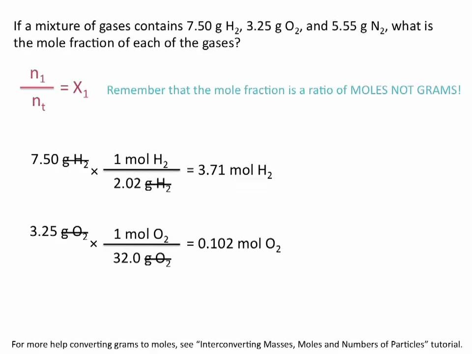 Partial Pressures Of Gases And Mole Fractions Chemistry Tutorial