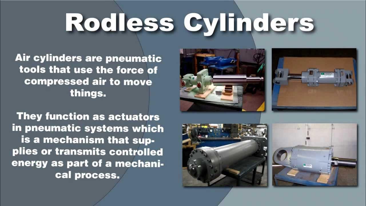 Rodless Rodless Cylinders Rodless Air Cylinders