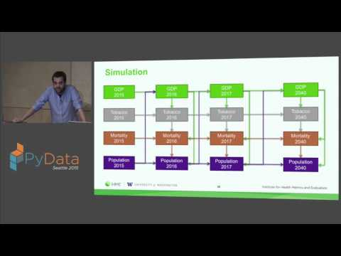 Kyle Foreman: Saving Lives with Data: Python and Global Health