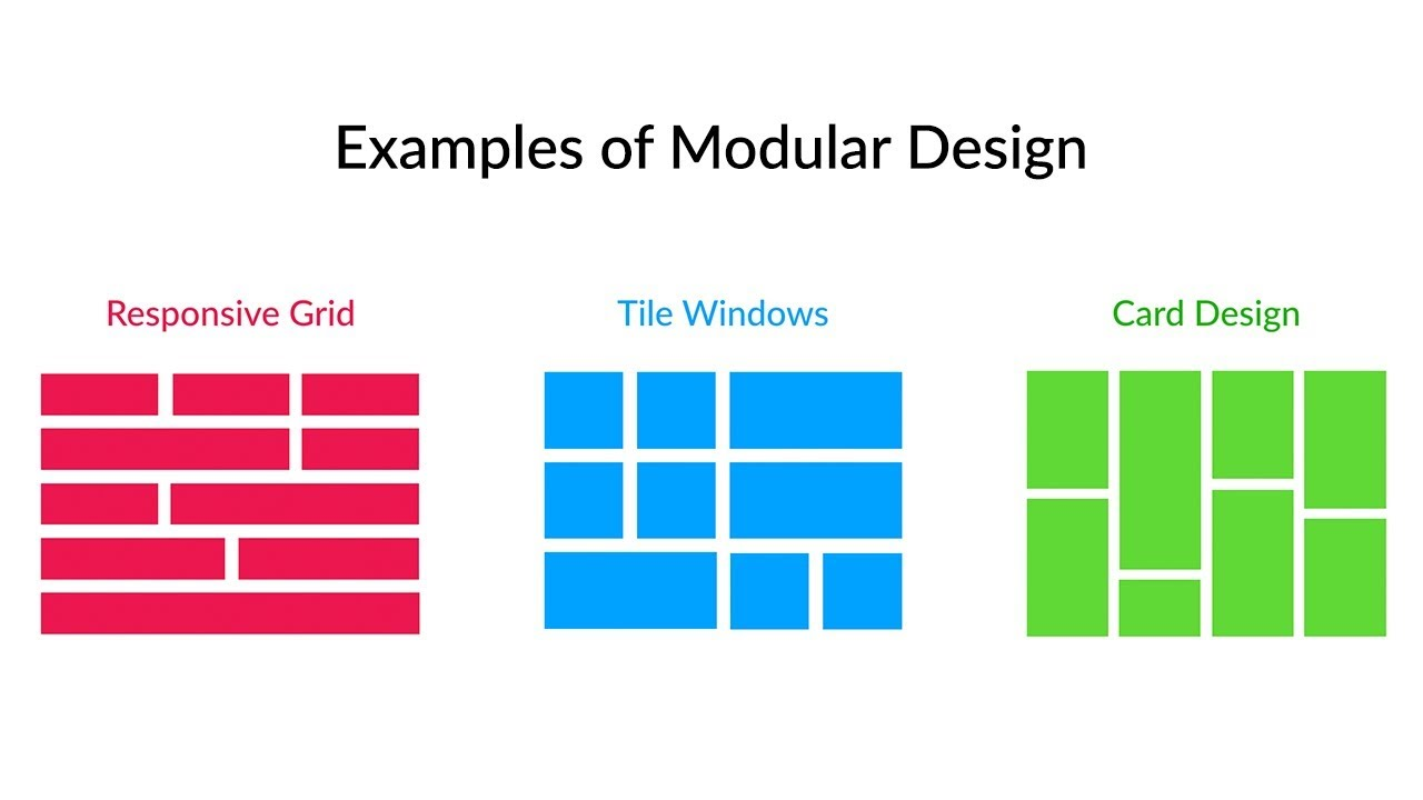 Introduction To Modular Design Youtube
