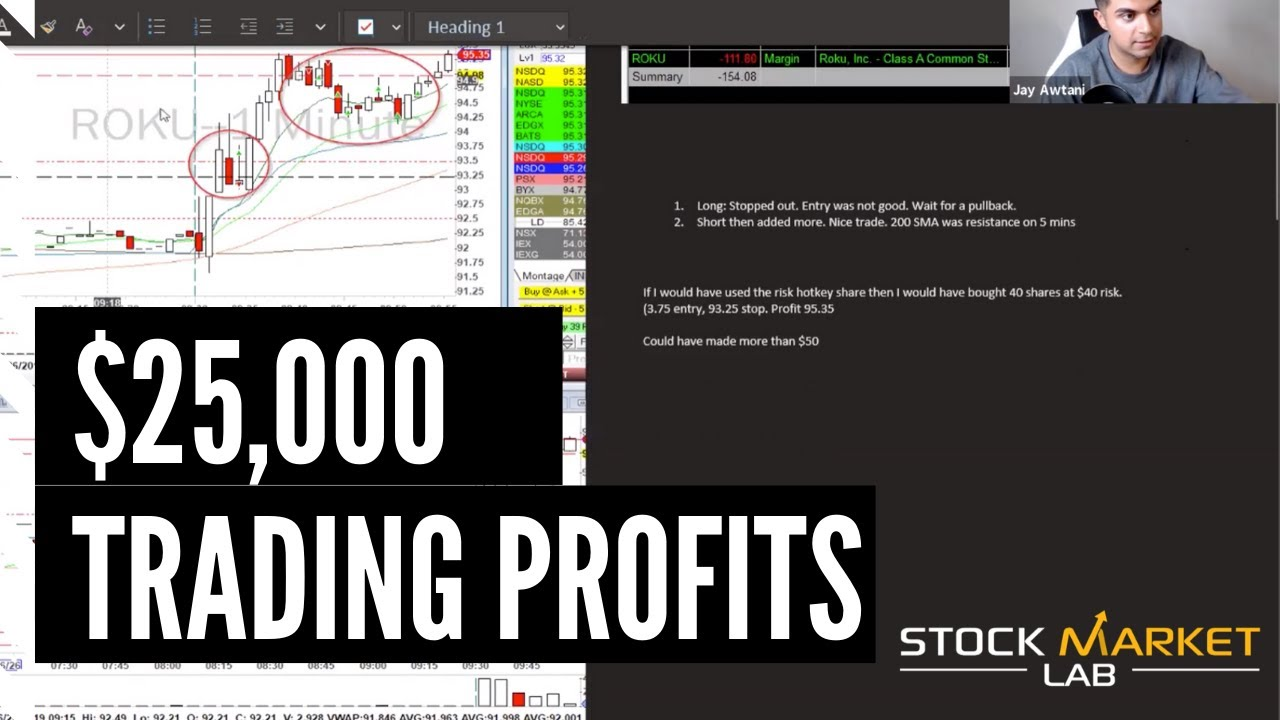 Taking his Account from $3,000 to $25,000 in TRADING PROFITS - Watch now!