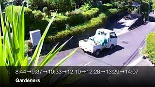 EDR July #9 2018 suspicious cars