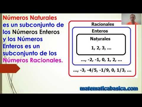 UNIVESP - Aula 13 - Média Aritmética - Questão 28 de YouTube · Duração:  9 minutos 13 segundos