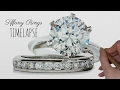 Speed Drawing Tiffany Rings by Emma Ravens