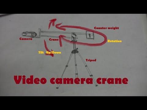 Camera jib or crane part 2 Pivoting holding post