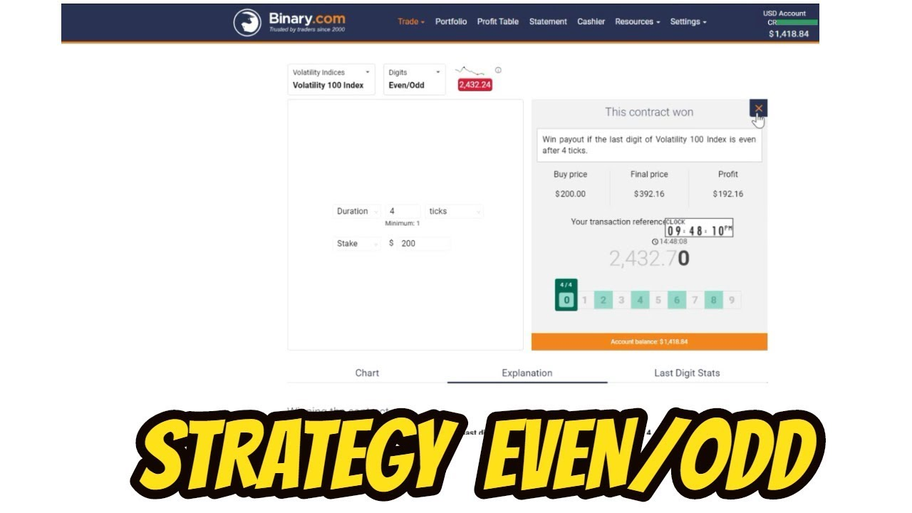Trading Strategy Guides: Learn to Trade Stocks, Options, Forex, Crypto