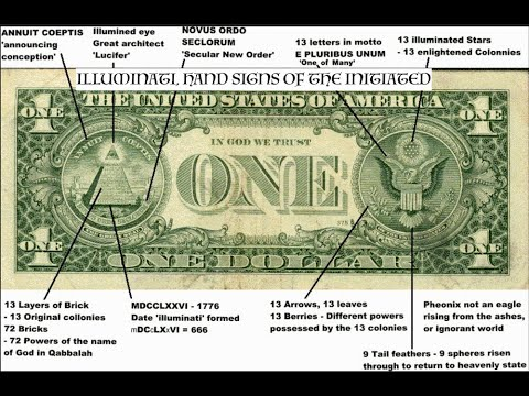 Illuminati, Hand Signs of the Initiated & What They Really Mean, Micah T. Dank
