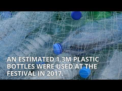 Glastonbury joins the battle against plastic pollution Mp3
