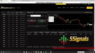 How To Start Forex with 24options And Learn to Enter Trades with Money Management Tips!
