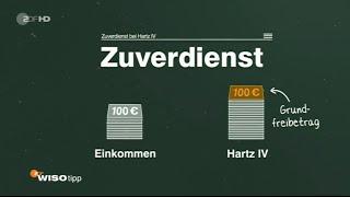 Hinzuverdienstgrenze bei Hartz IV