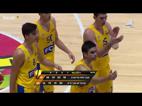 Winner-Cup: Maccabi FOX Tel Aviv 81 - Hapoel Tel Aviv 80