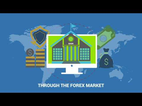 what-is-forex?-(spanish-subtitles)