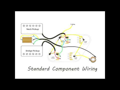 [ZSVE_7041]  DIY Les Paul Wiring - Vintage versus Modern - YouTube | Vintage Guitar Wiring Diagram |  | YouTube
