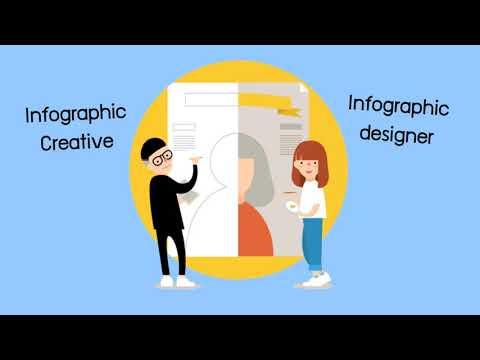 Infographic คืออะไร?