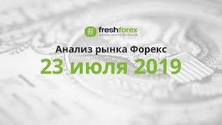 видео анализ рынка форекс