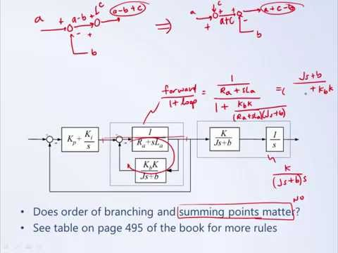 System Dynamics and Control: Module 13c - Example Block Diagram Reduction