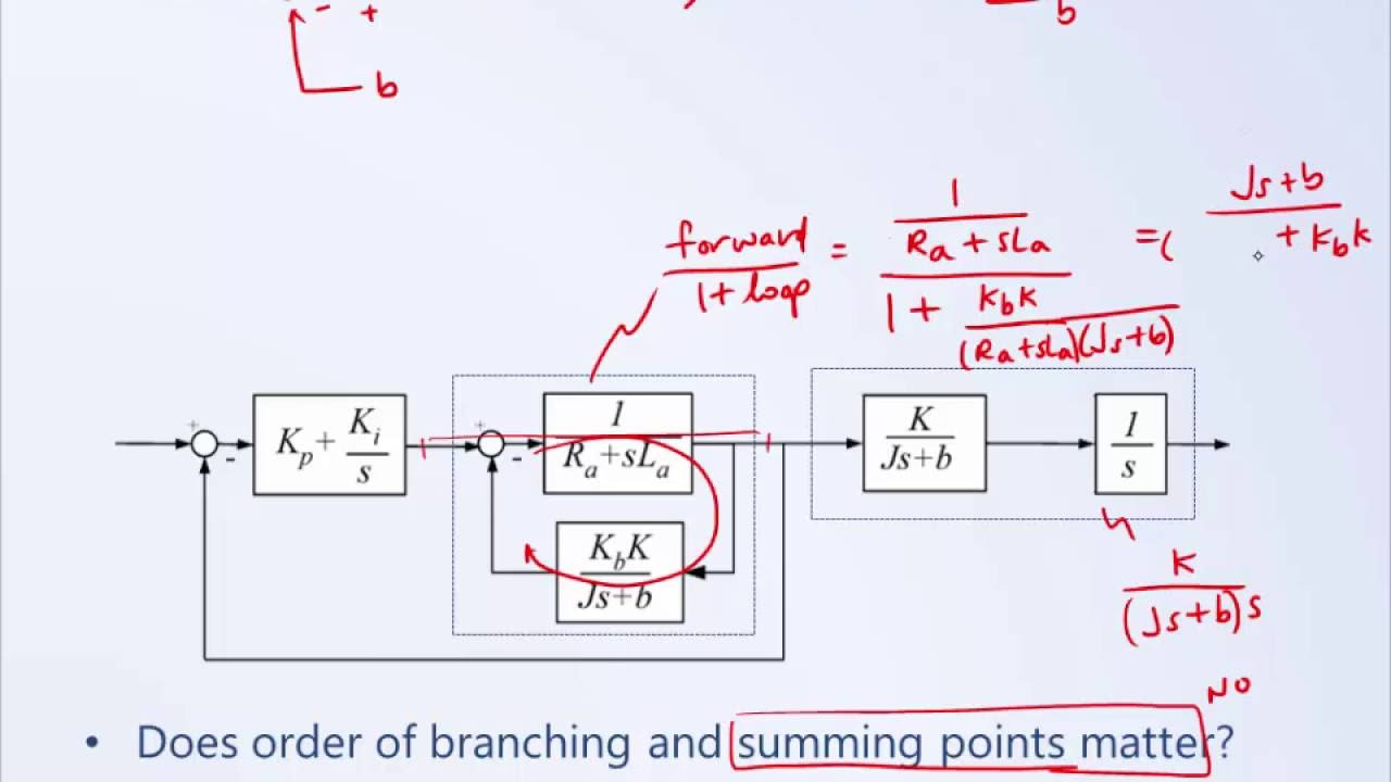 medium resolution of system dynamics and control module 13c example block diagram reduction youtube