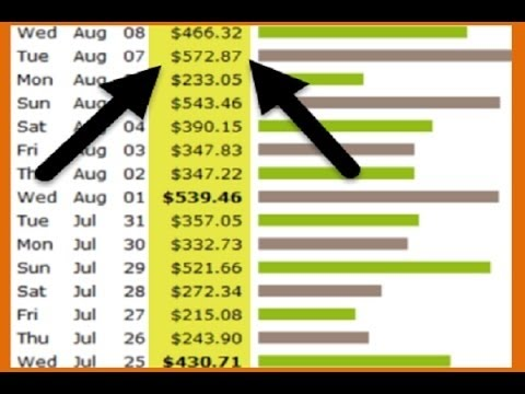 ''How to make money online from home [2017&2018]''with 9% group $3,500 - $4,500 a day in Internet)
