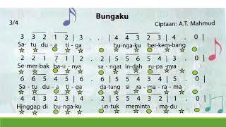 Lagu Bungaku Ciptaan A T Mahmud Kelas 3 Tema 2 SBDP
