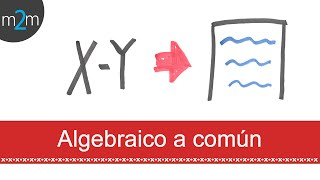 Traducción de lenguaje algebraico a común