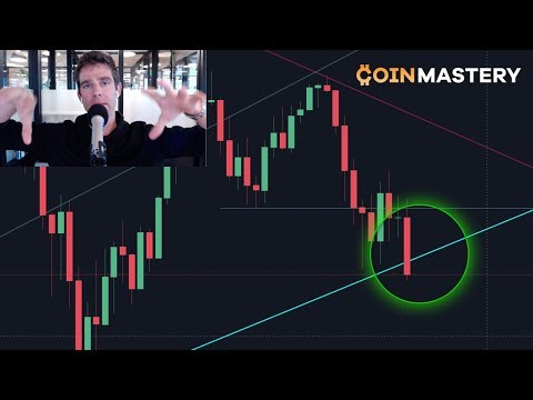 Bitcoin Breaks Down Across Trend Line – Will it Bounce? Senate Hearing, Theranos, Hashgraph – Ep164