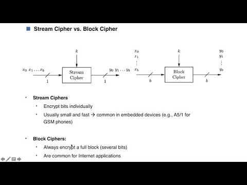 Kriptolojiye Giriş / 2.1 Akış Şifrelemenin Genel Özellikleri