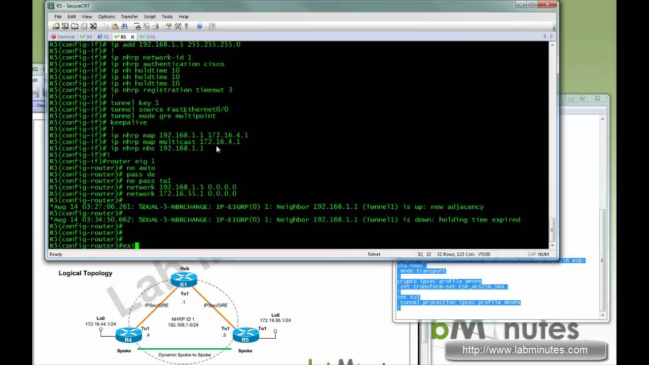 LabMinutes# SEC0001 - DMVPN Phase 1 and 2 (NHRP,mGRE,IPSec) Configuration on Cisco Router