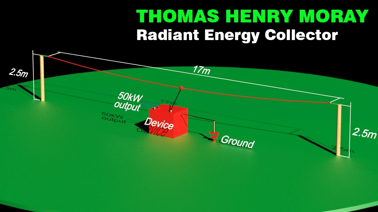 Free Energy Generator Thomas Henry Moray Radiant Energy Collector Youtube